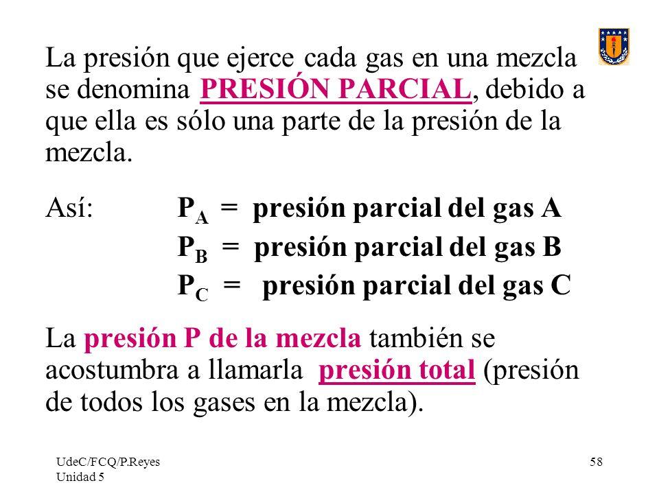 Así: PA = presión parcial del gas A PB = presión parcial del gas B