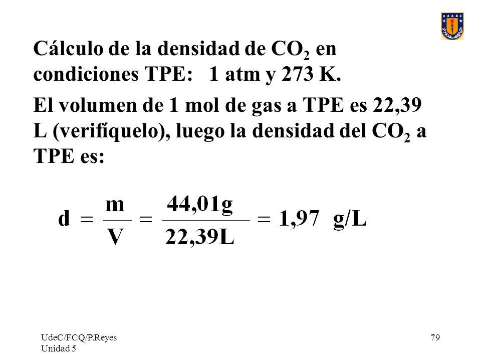 Cálculo de la densidad de CO2 en condiciones TPE: 1 atm y 273 K.
