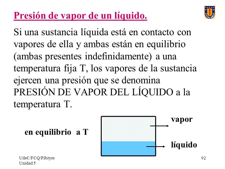 Presión de vapor de un líquido.