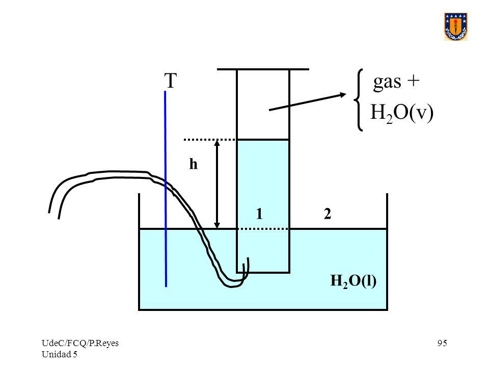 T gas + H2O(v) h 1 2 H2O(l) UdeC/FCQ/P.Reyes Unidad 5