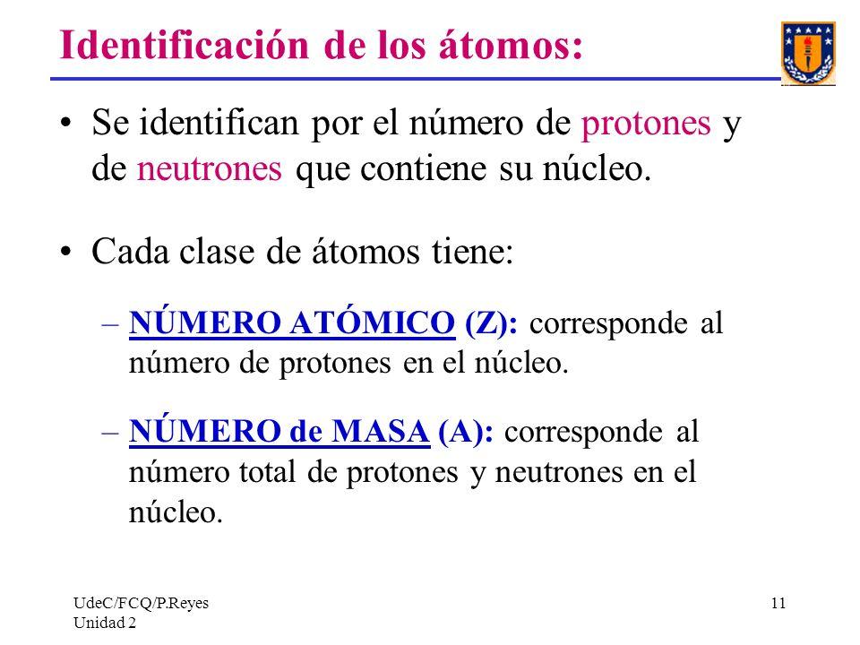 Identificación de los átomos: