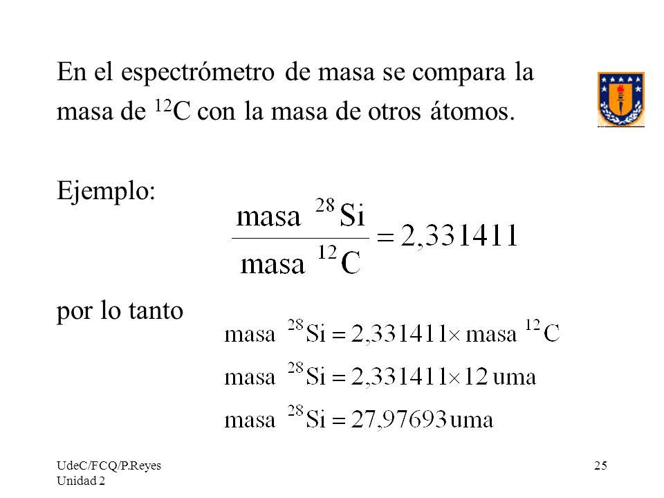 En el espectrómetro de masa se compara la