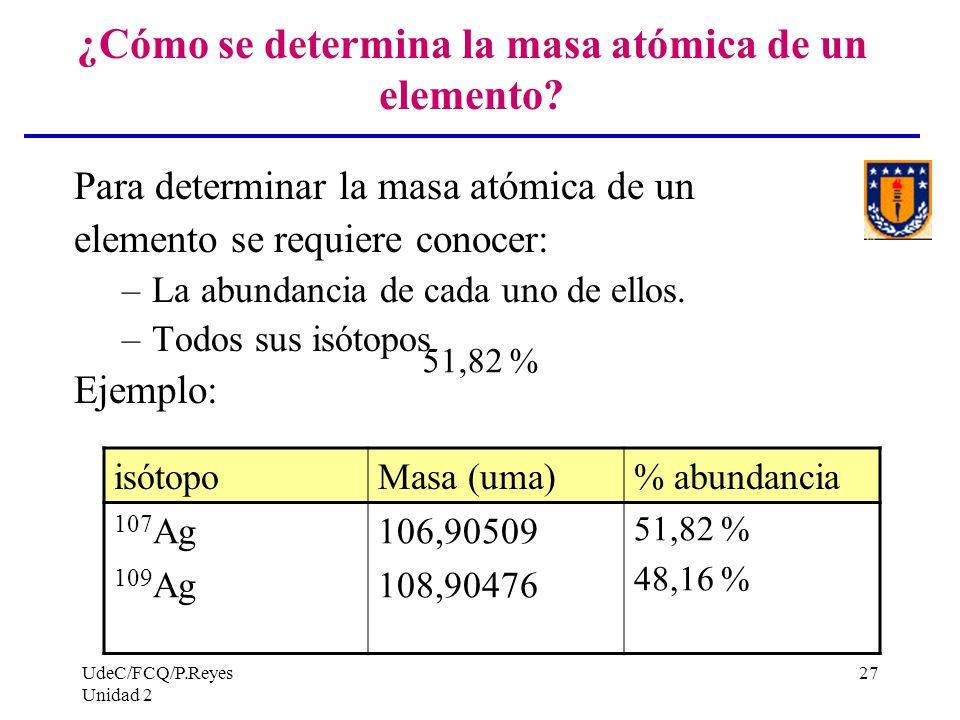 ¿Cómo se determina la masa atómica de un elemento