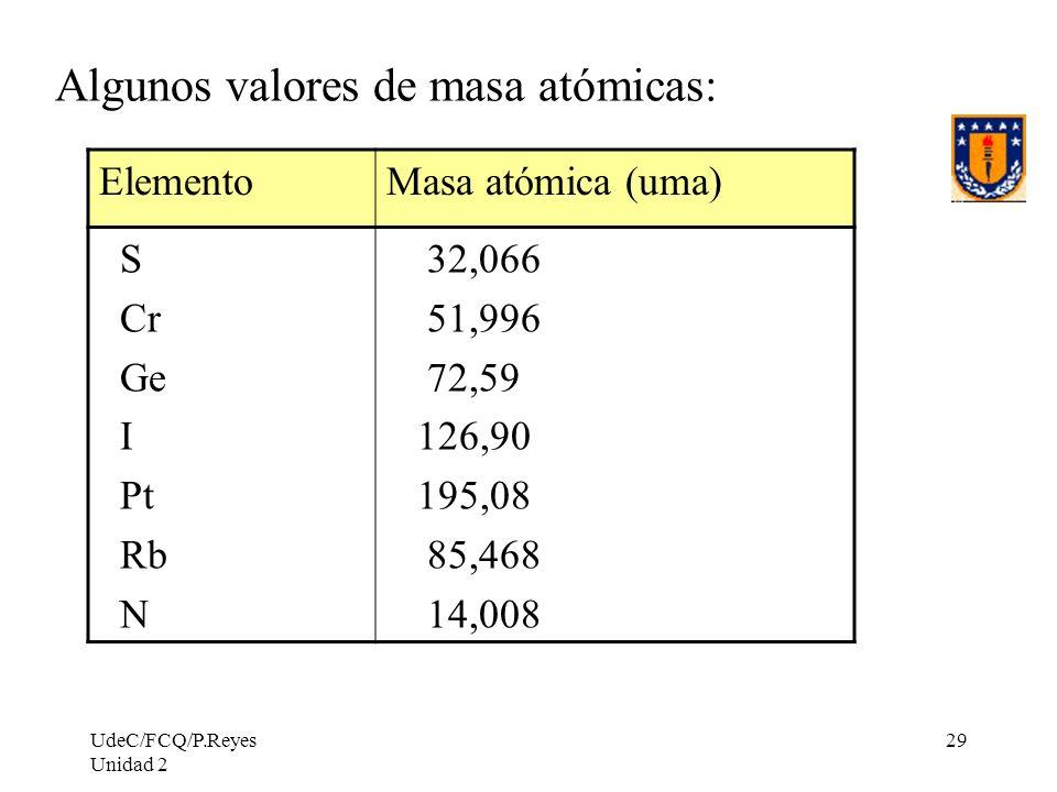 Algunos valores de masa atómicas: