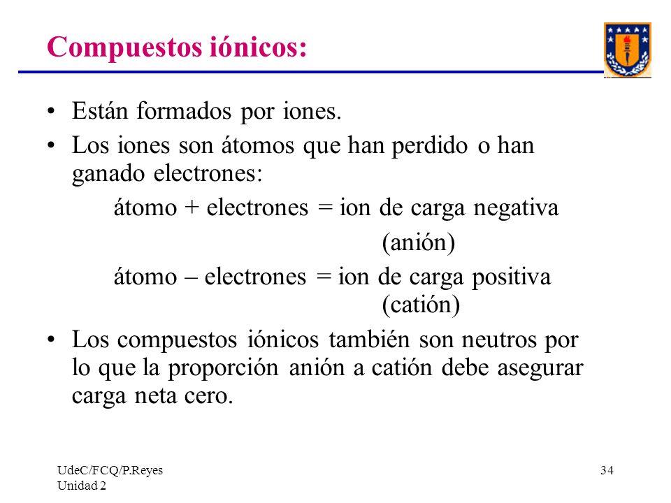Compuestos iónicos: Están formados por iones.