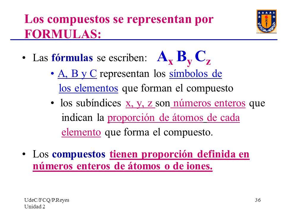 Los compuestos se representan por FORMULAS: