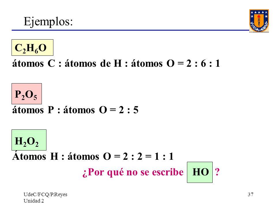 Ejemplos: C2H6O átomos C : átomos de H : átomos O = 2 : 6 : 1 P2O5