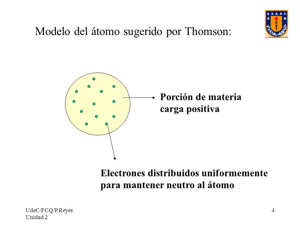 Modelo del átomo sugerido por Thomson:
