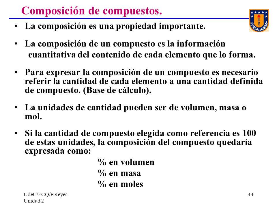 Composición de compuestos.