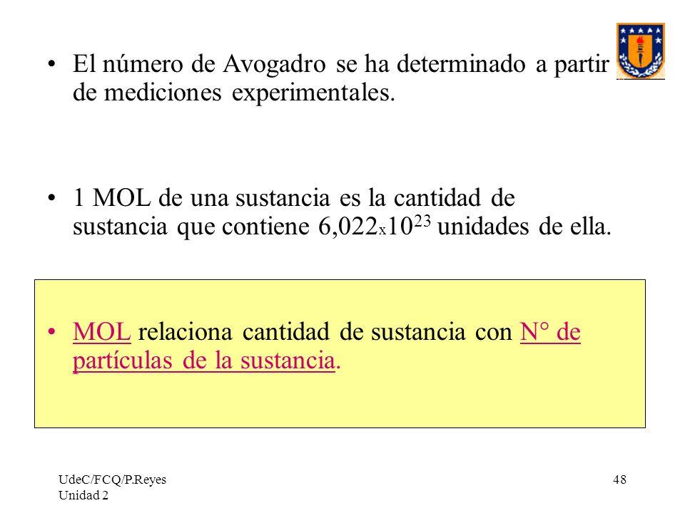 El número de Avogadro se ha determinado a partir de mediciones experimentales.