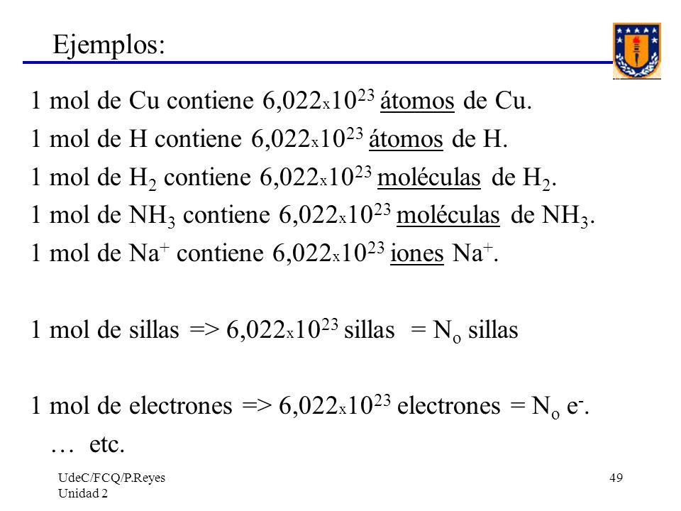 Ejemplos: 1 mol de Cu contiene 6,022x1023 átomos de Cu.