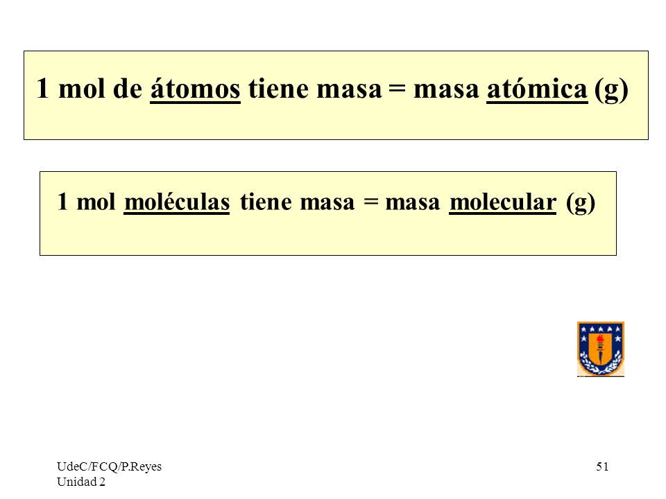 1 mol de átomos tiene masa = masa atómica (g)