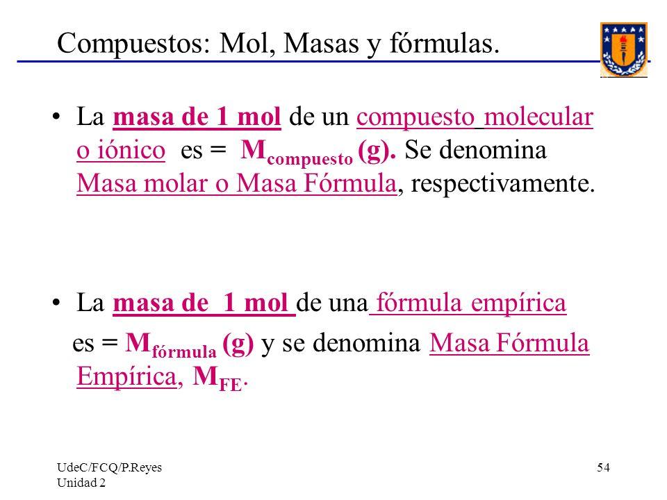 Compuestos: Mol, Masas y fórmulas.