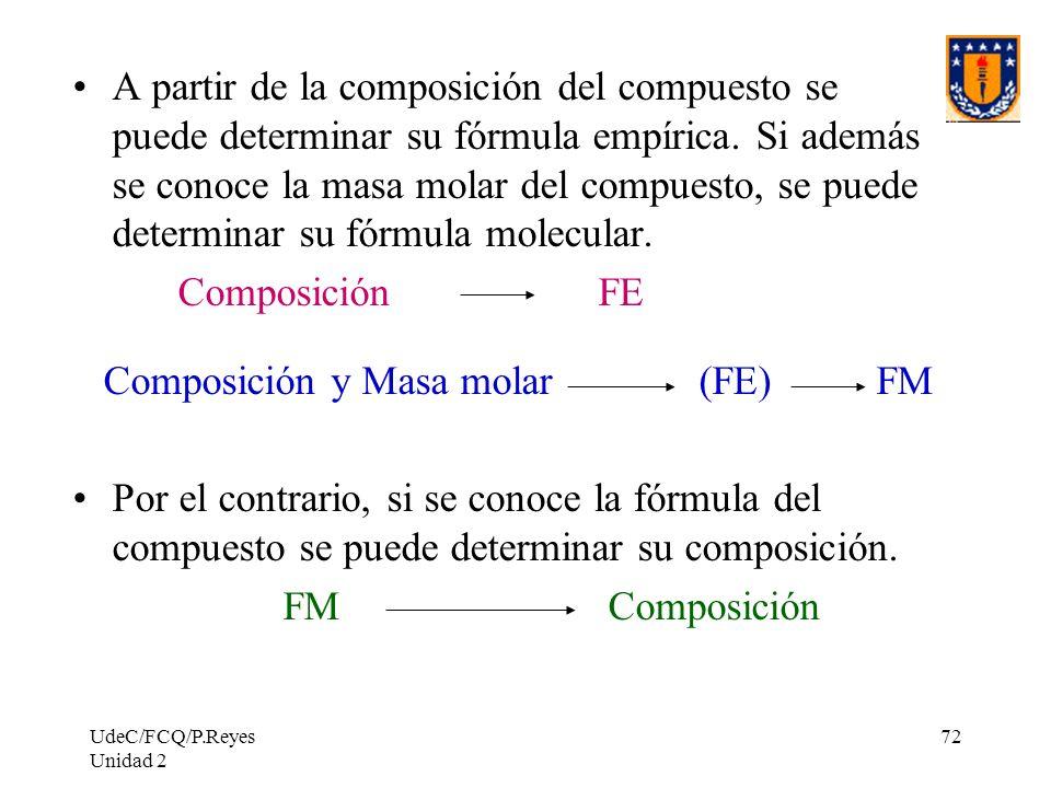 Composición y Masa molar (FE) FM