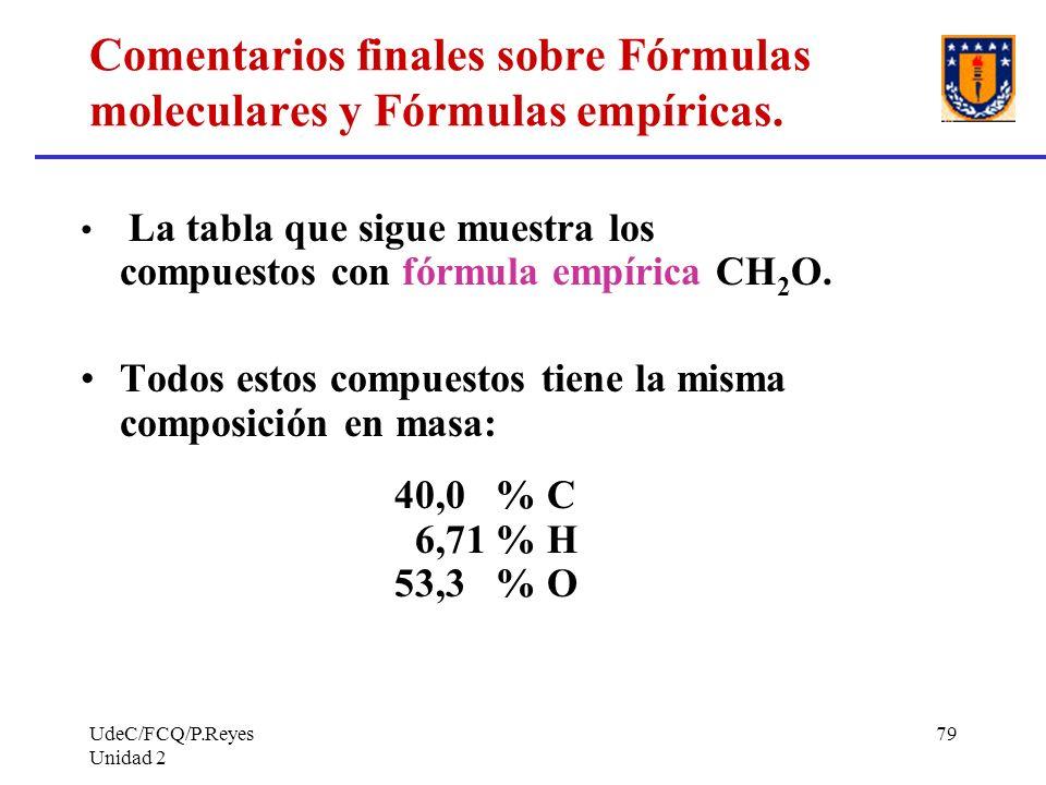 Comentarios finales sobre Fórmulas moleculares y Fórmulas empíricas.