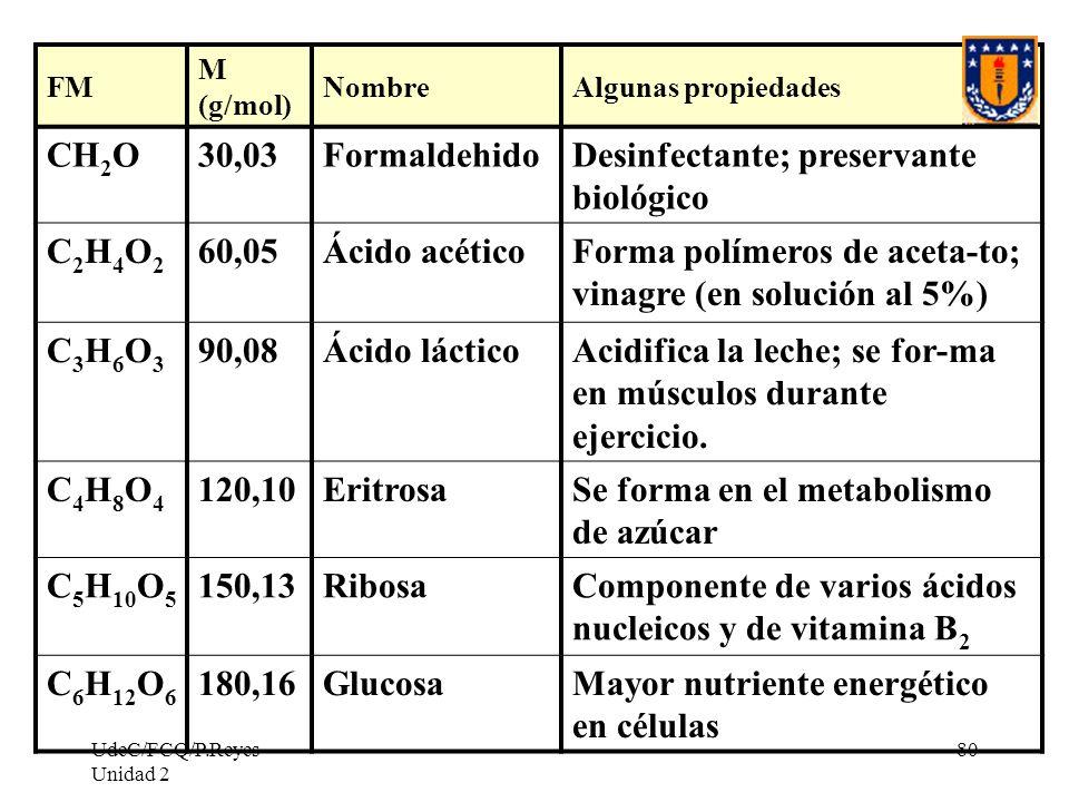 Desinfectante; preservante biológico C2H4O2 60,05 Ácido acético