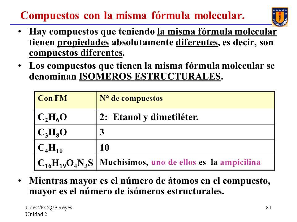 Compuestos con la misma fórmula molecular.