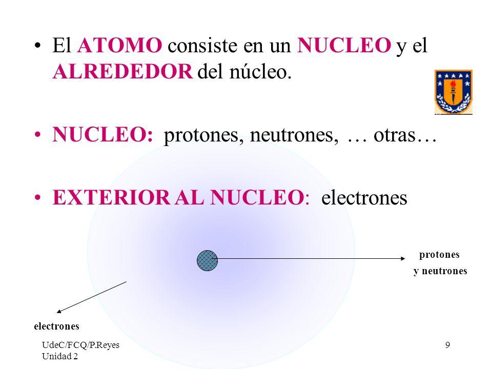 El ATOMO consiste en un NUCLEO y el ALREDEDOR del núcleo.