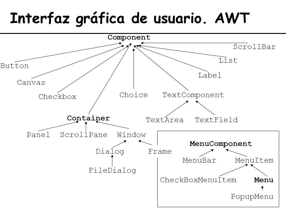 Interfaz gráfica de usuario. AWT