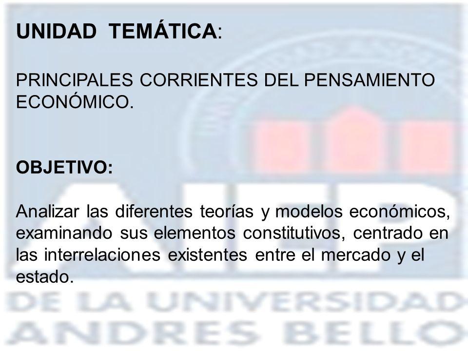 UNIDAD TEMÁTICA: PRINCIPALES CORRIENTES DEL PENSAMIENTO ECONÓMICO.