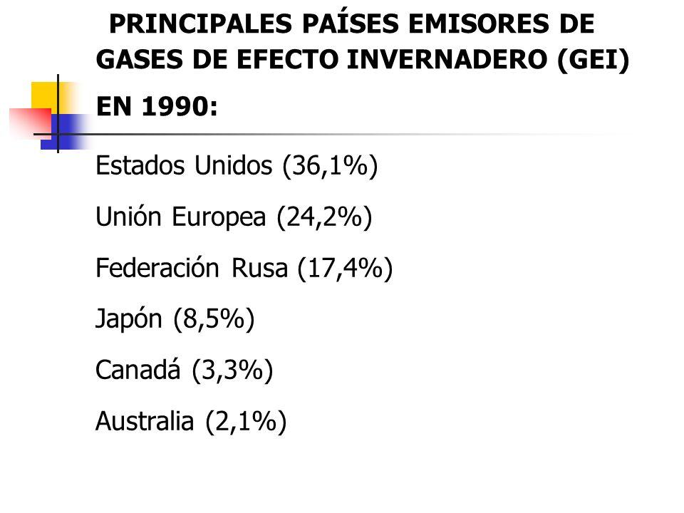 PRINCIPALES PAÍSES EMISORES DE GASES DE EFECTO INVERNADERO (GEI) EN 1990: