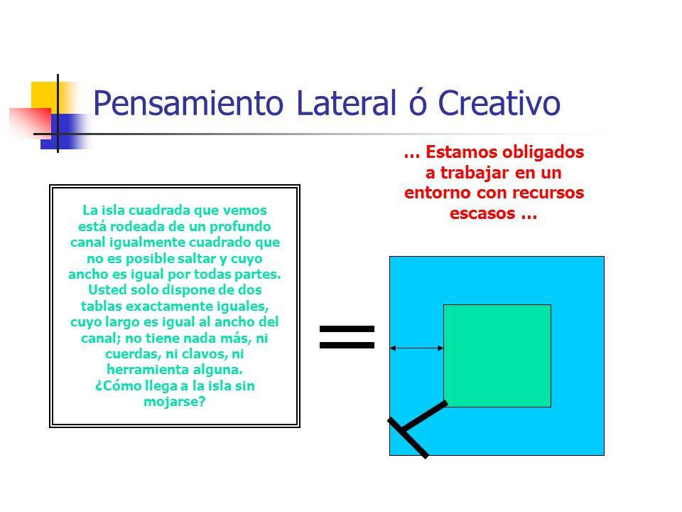 Pensamiento Lateral ó Creativo