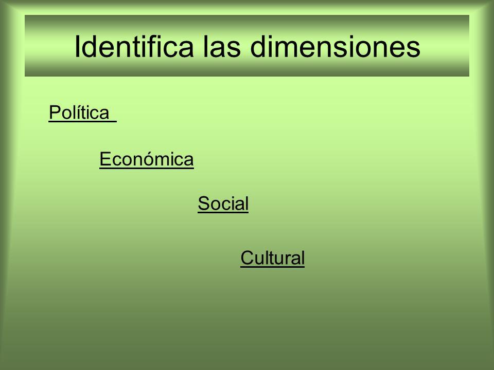 Identifica las dimensiones