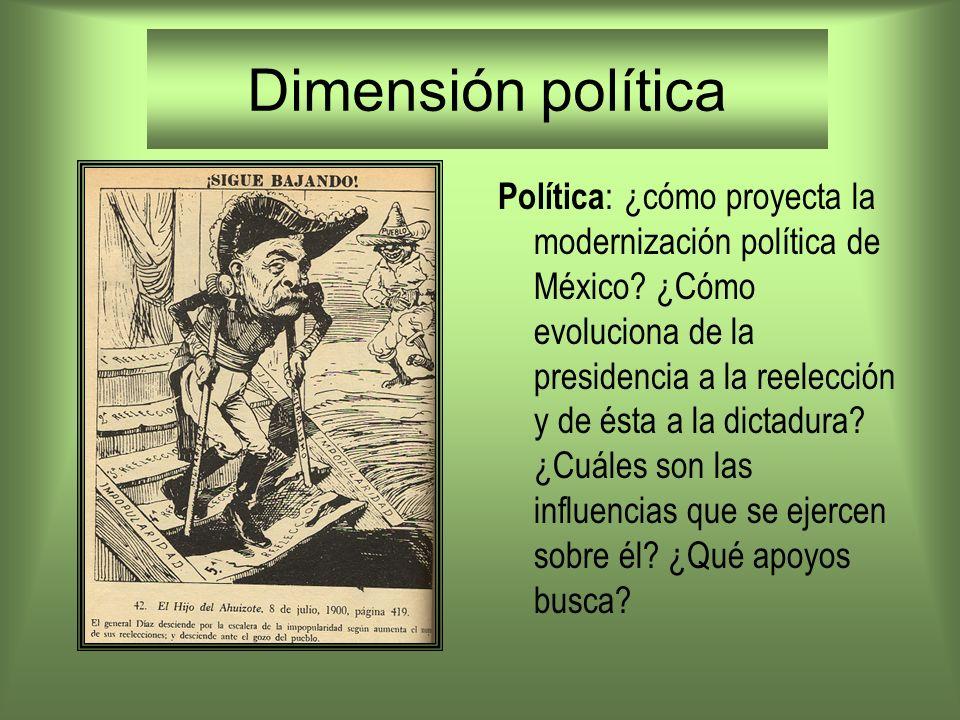 Dimensión política