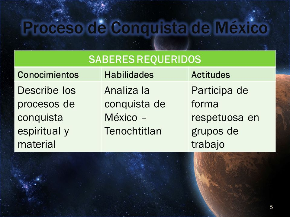 Proceso de Conquista de México