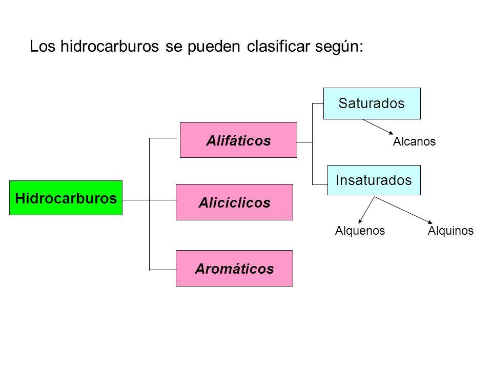 Los hidrocarburos se pueden clasificar según: