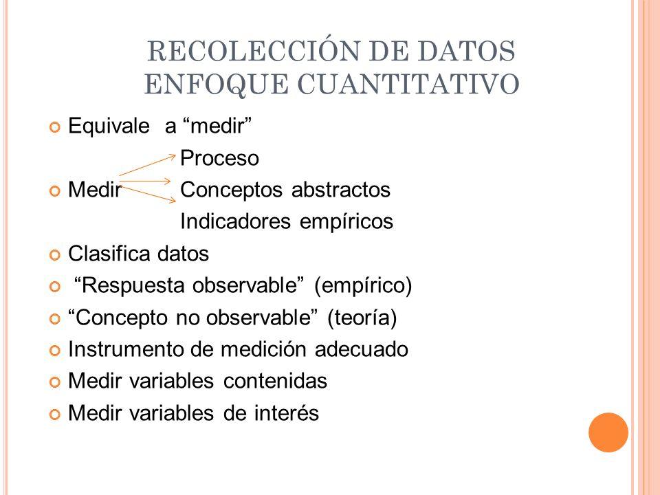 RECOLECCIÓN DE DATOS ENFOQUE CUANTITATIVO