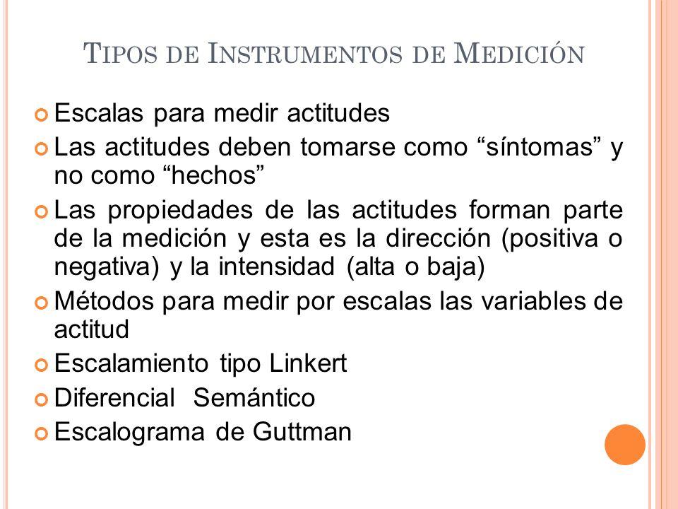Tipos de Instrumentos de Medición