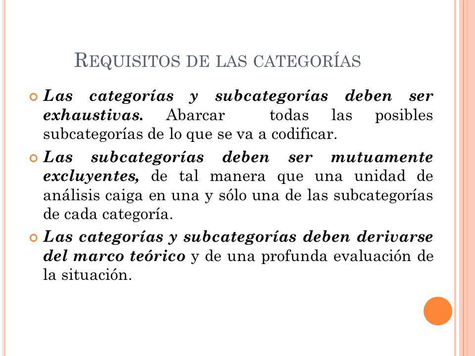 Requisitos de las categorías