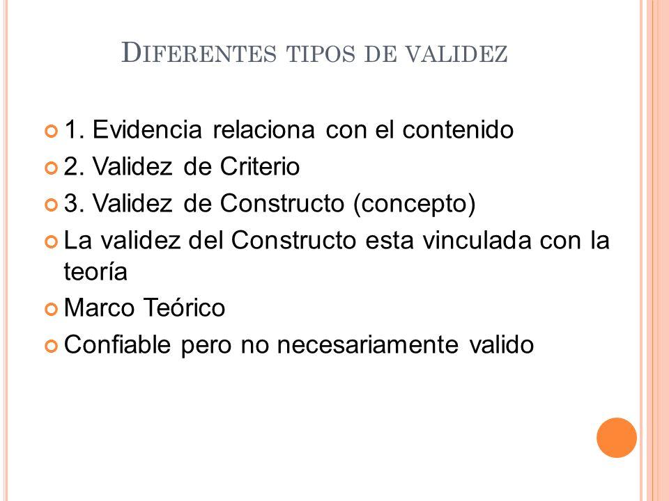 Diferentes tipos de validez