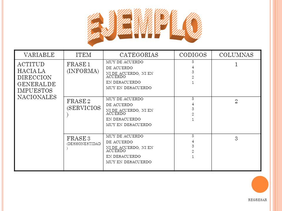 EJEMPLO VARIABLE ITEM CATEGORIAS CODIGOS COLUMNAS