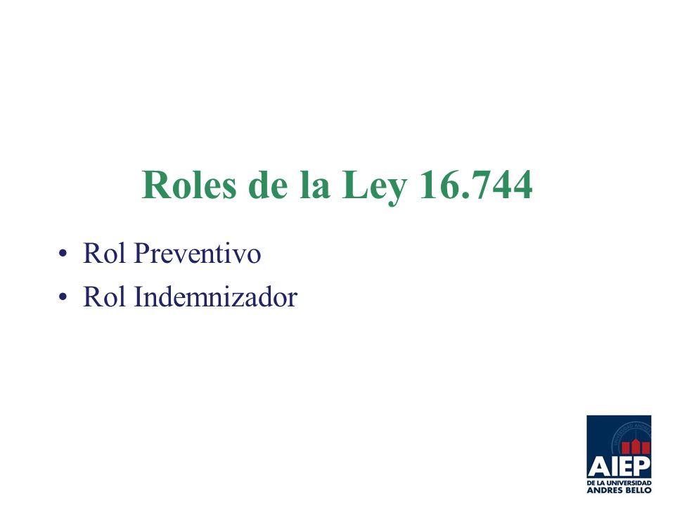 Roles de la Ley 16.744 Rol Preventivo Rol Indemnizador