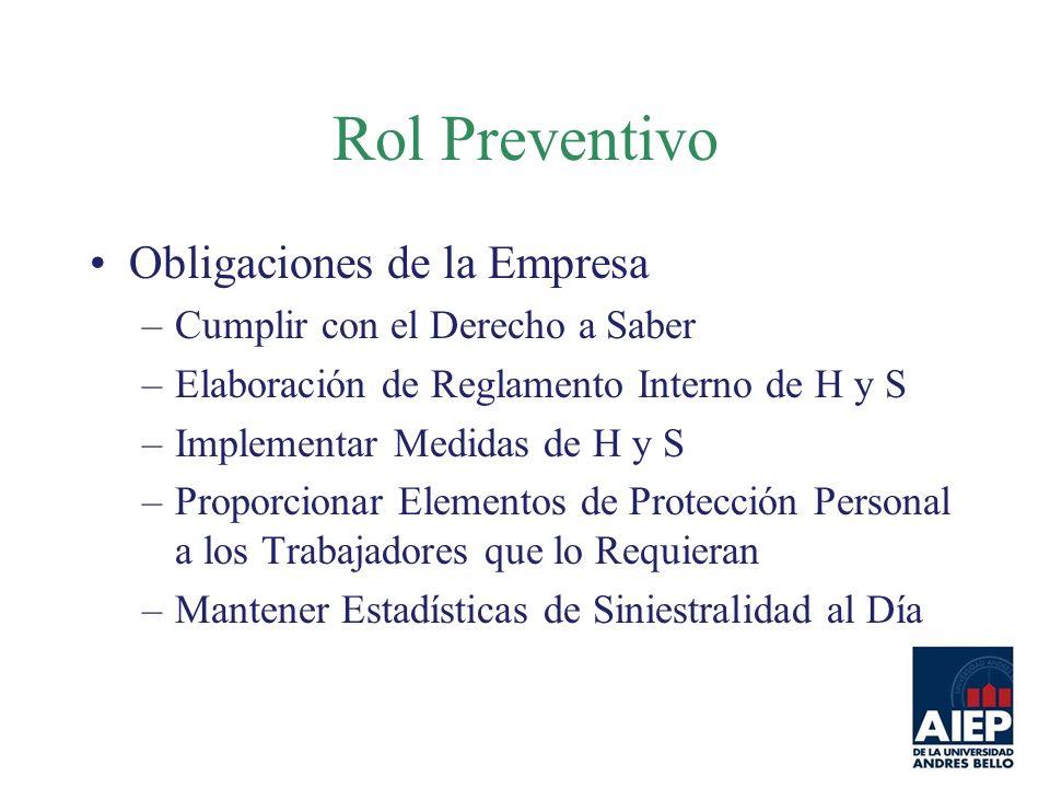 Rol Preventivo Obligaciones de la Empresa
