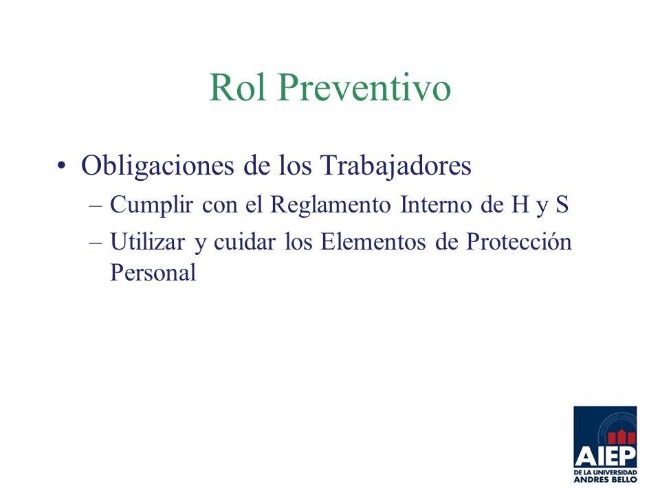 Rol Preventivo Obligaciones de los Trabajadores