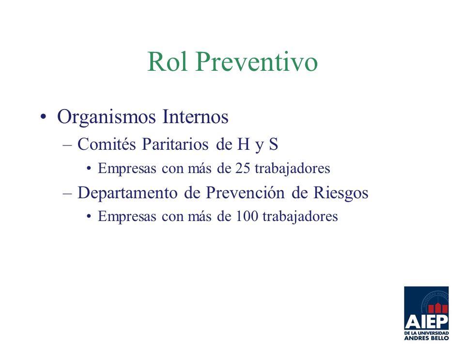 Rol Preventivo Organismos Internos Comités Paritarios de H y S