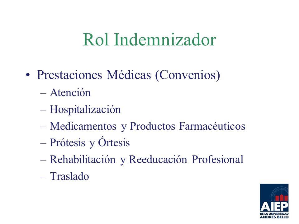 Rol Indemnizador Prestaciones Médicas (Convenios) Atención