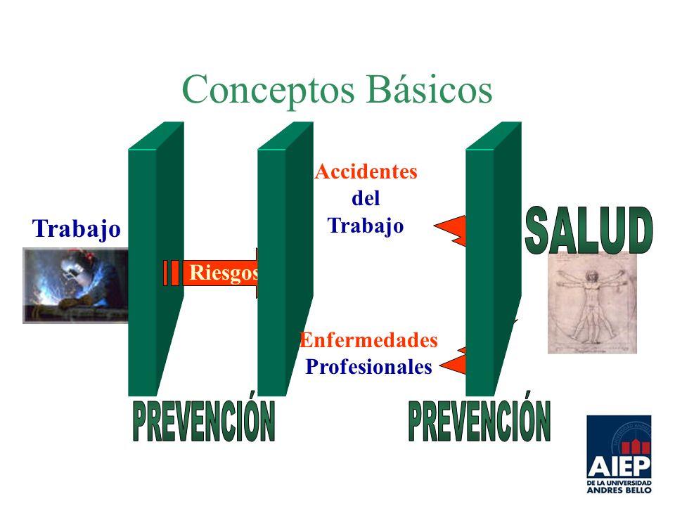 Accidentes del Trabajo Enfermedades Profesionales