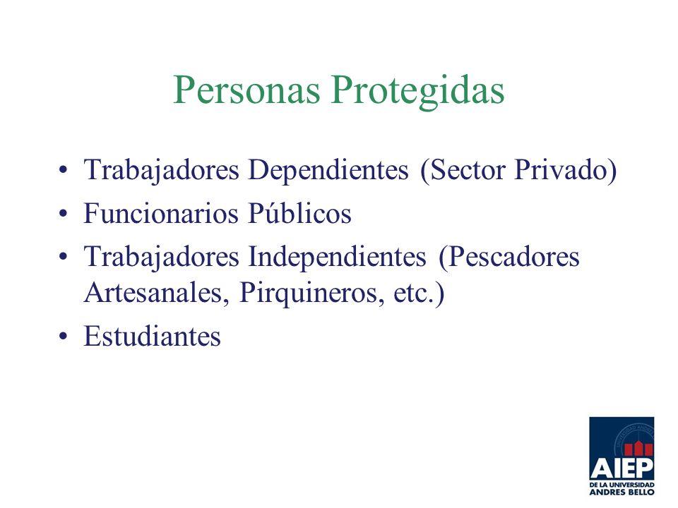Personas Protegidas Trabajadores Dependientes (Sector Privado)