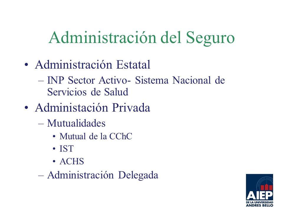 Administración del Seguro