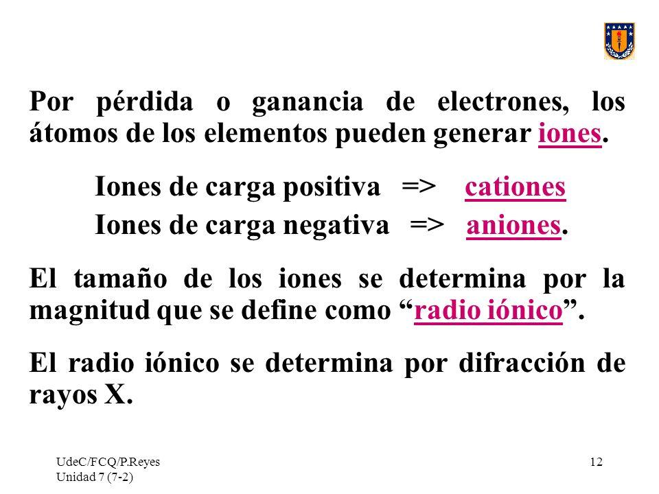 Iones de carga positiva => cationes
