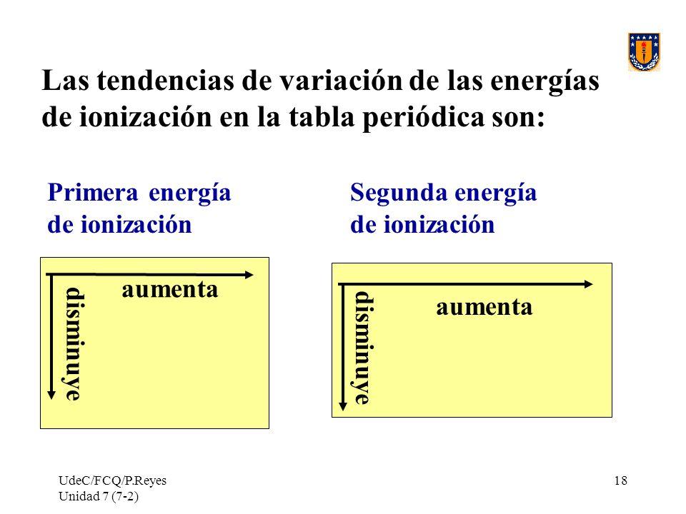 Las tendencias de variación de las energías de ionización en la tabla periódica son: