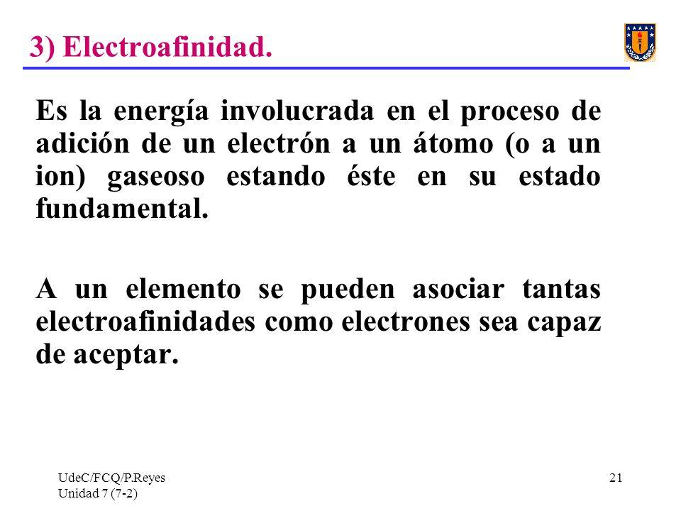 3) Electroafinidad.