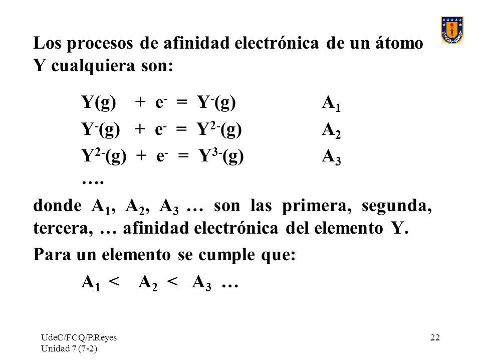 Los procesos de afinidad electrónica de un átomo Y cualquiera son:
