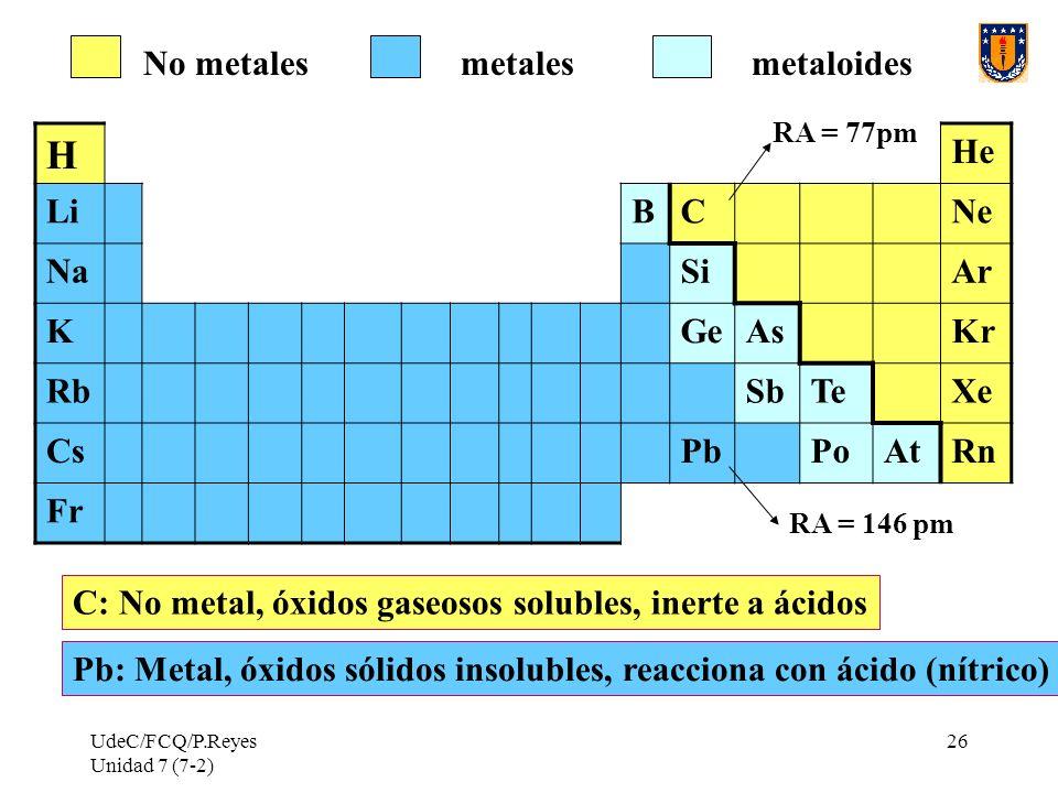 H No metales metales metaloides