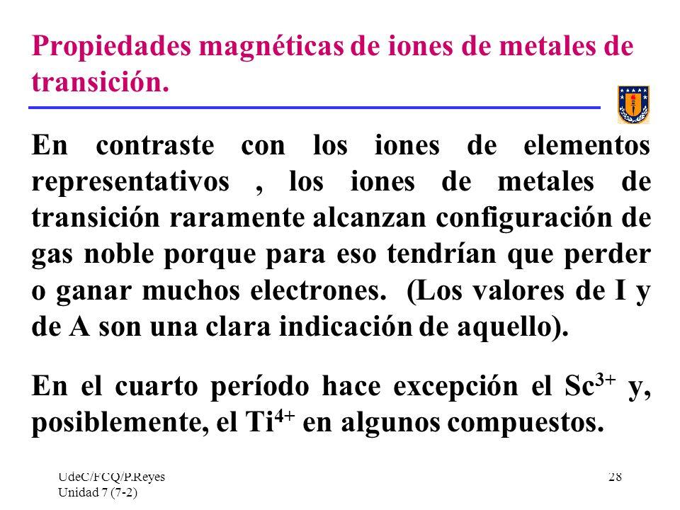 Propiedades magnéticas de iones de metales de transición.