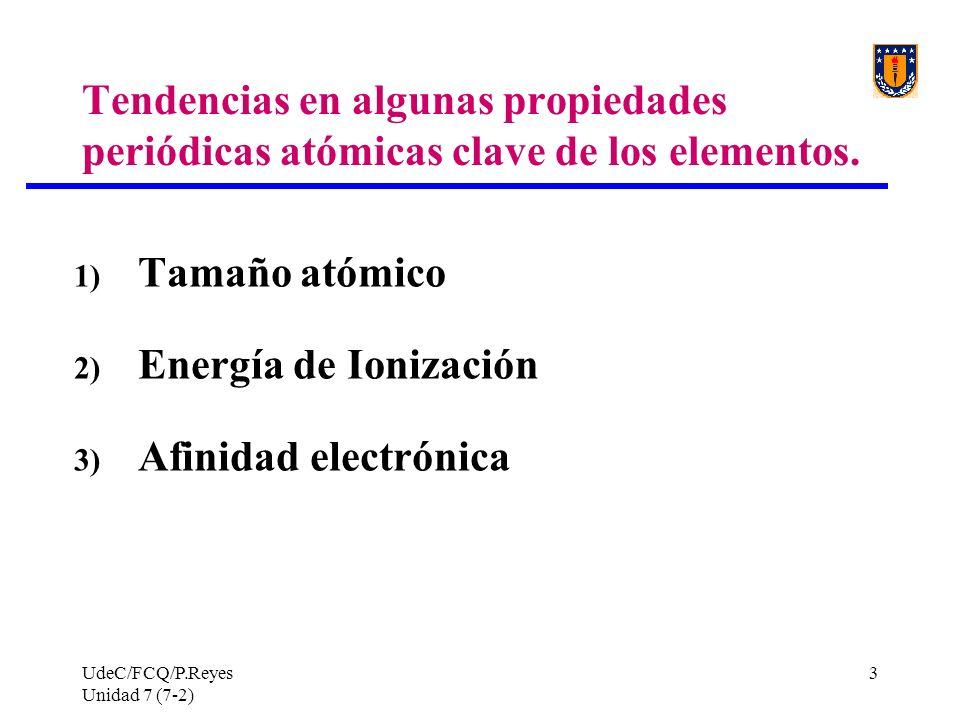 Tendencias en algunas propiedades periódicas atómicas clave de los elementos.